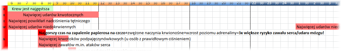 chronoranekkrew